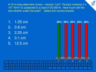 A 10-m long steel wire cross   section 1cm2. Youngs modulus 2 x 1011 N