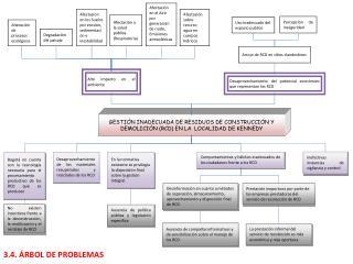 GESTIÓN INADECUADA DE RESIDUOS DE CONSTRUCCIÓN Y DEMOLICIÓN (RCD) EN LA  LOCALIDAD DE KENNEDY
