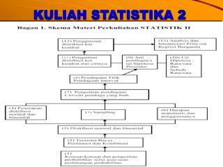 KULIAH STATISTIKA 2