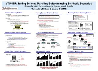 Tuning using Synthetic Workload