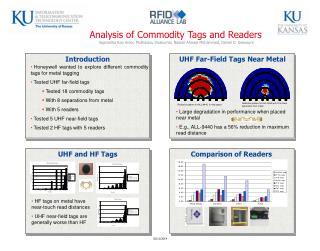 UHF and HF Tags