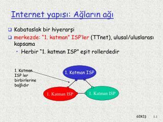 Internet yap ısı :  Ağların ağı