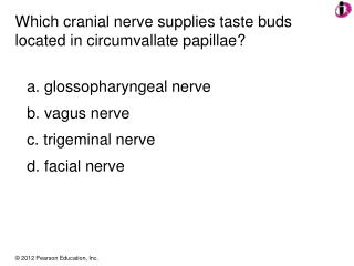 Which cranial nerve supplies taste buds located in circumvallate papillae?