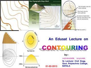MOHINDER    KUMAR Sr. Lecturer  Civil   Engg . Govt. Polytechnic College, BATALA