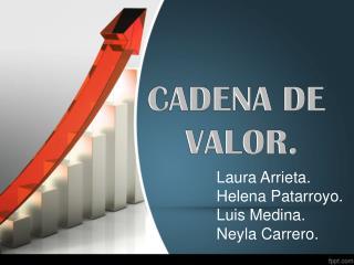 CADENA DE  VALOR.