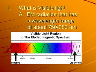 What is Visible light A.  EM radiation that has a wavelength range of about 750-380 nm