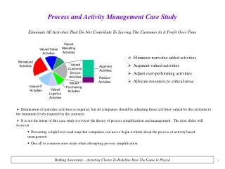 Eliminate nonvalue added activities   Augment valued activities