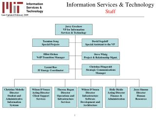 Information Services & Technology Staff