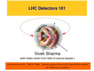 LHC Detectors 101