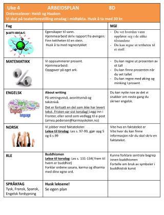 Arbeidsplan uke 4