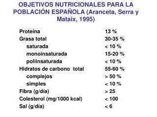 OBJETIVOS NUTRICIONALES PARA LA POBLACI N ESPA OLA Aranceta, Serra y Mataix, 1995