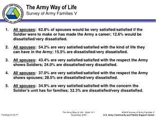 The Army Way of Life Survey of Army Families V