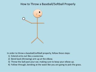 How to Throw a Baseball/Softball Properly