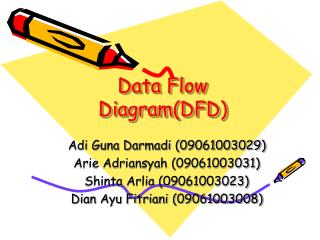 Data Flow Diagram(DFD)