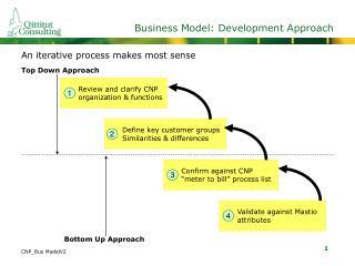 Business Model: Development Approach