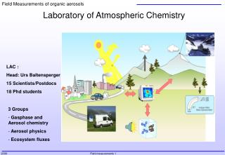 Laboratory of Atmospheric Chemistry