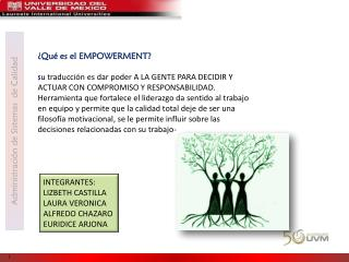 ¿Qué es el EMPOWERMENT?