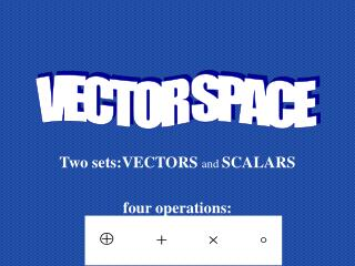Two sets:VECTORS  and  SCALARS four operations: