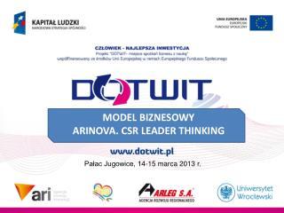 MODEL BIZNESOWY  ARINOVA. CSR LEADER THINKING