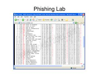 Phishing Lab