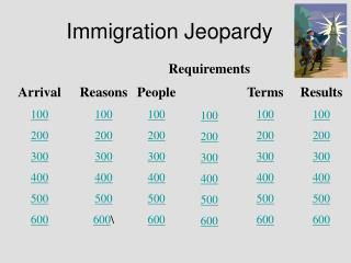 Immigration  Jeopardy