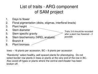 List of traits - ARG component  of SAM project
