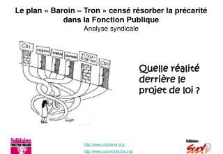 Le plan   Baroin   Tron   cens  r sorber la pr carit  dans la Fonction Publique  Analyse syndicale