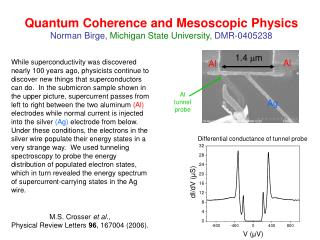 Quantum Coherence and Mesoscopic Physics Norman Birge,  Michigan State University,  DMR-0405238
