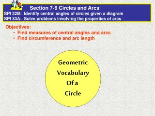 Objectives:   Find measures of central angles and arcs   Find circumference and arc length