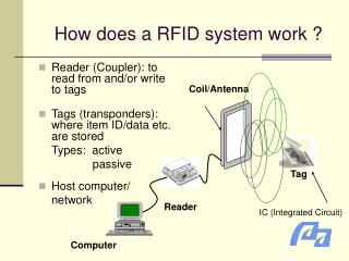 How does a RFID system work ?