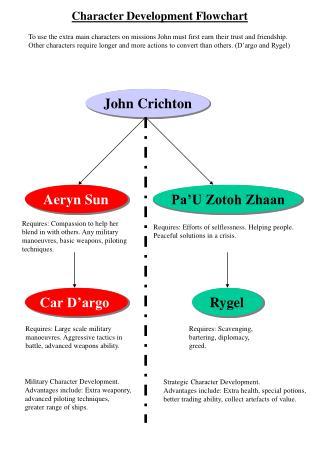 John Crichton