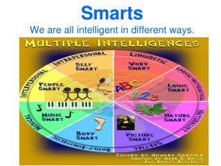 Smarts We are all intelligent in different ways.