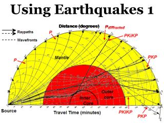 Using Earthquakes 1