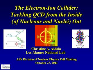 The Electron-Ion Collider: Tackling QCD from the Inside  (of Nucleons and Nuclei) Out