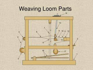 Weaving Loom Parts
