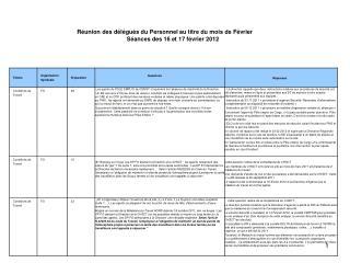 INFOS-FO-DP-de-fevrier-2012