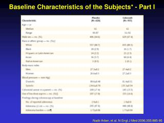 Baseline Characteristics of the Subjects* - Part I