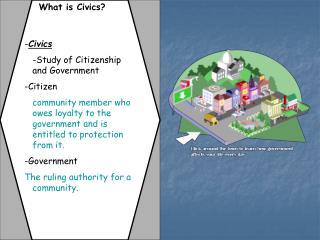 What is Civics?