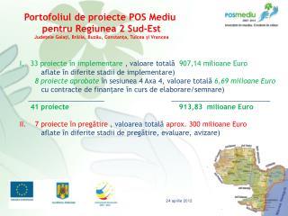 Portofoliul de proiecte POS  M ediu  pentru Regiunea  2  Sud-Est