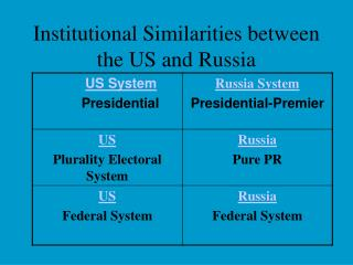 Institutional Similarities between the US and Russia