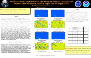 C.-K. Tai  1  (GOVERNMENT PRINCIPAL INVESTIGATOR) 1 NOAA/NESDIS/STAR/SOCD