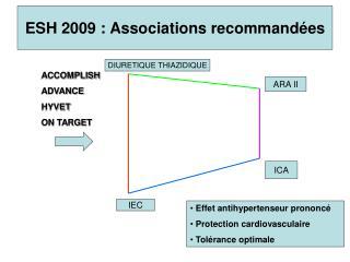 ESH 2009 : Associations recommand�es