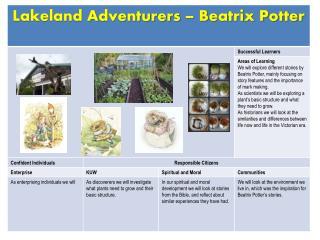 Lakeland Explorers MTP AUT 2013