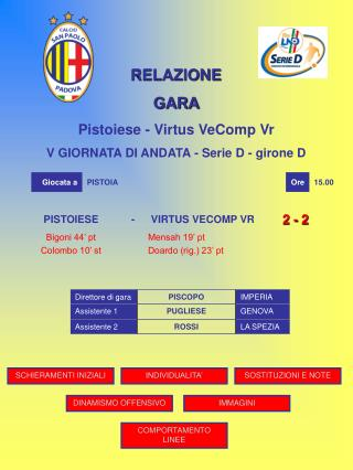 RELAZIONE GARA Pistoiese - Virtus VeComp Vr V GIORNATA DI ANDATA - Serie D - girone D