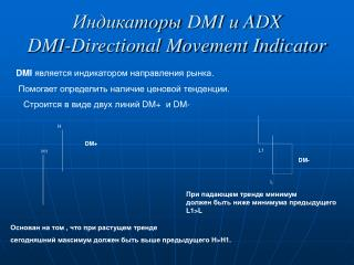 Индикаторы  DMI  и  ADX DMI-Directional Movement Indicator