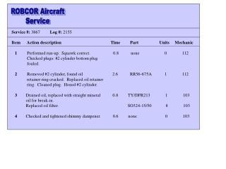 ROBCOR Aircraft Service