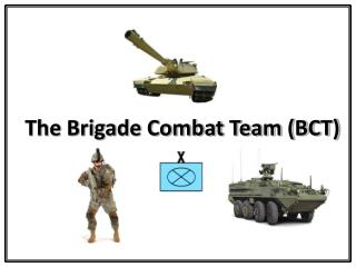 The Brigade Combat Team BCT