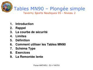 Tables MN90 – Plongée simple Taverny Sports Nautiques 95 - Niveau 2