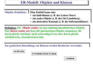 Eine Entit t kann sein:   ein Individuum z. B. der Lehrer Storz   ein reales Objekt z. B. der Ort Landsberg   ein abstra
