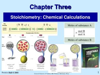 Stoichiometry: Chemical Calculations